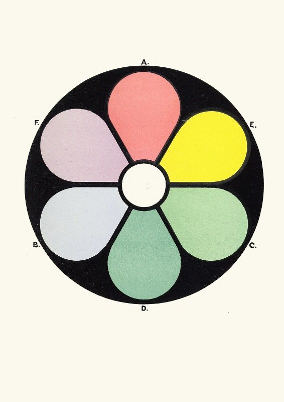 James Ward - Highly Illuminated Tints of the Primaries and their Complementaries